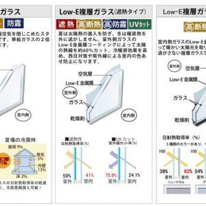 複層ガラス Low-E複層ガラス(遮熱タイプ) Low-E複層ガラス(断熱タイプ)