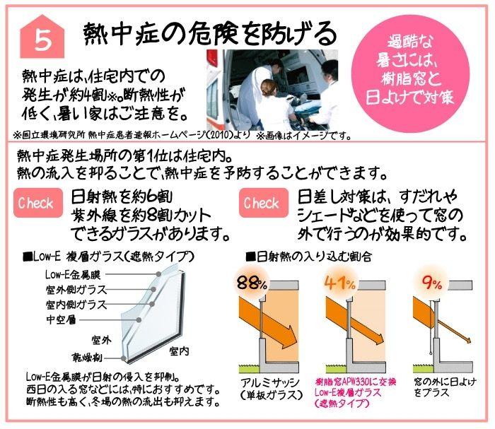 熱中症の危険を防げる