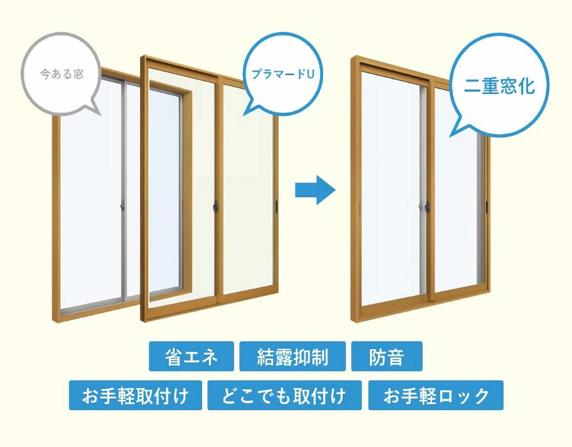 YKKAPの内窓プラマードU