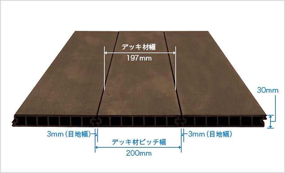デッキ材間の目地幅