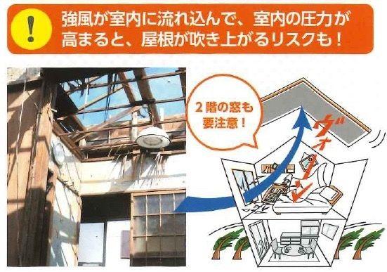 強風が室内に流れ込んで室内の圧力が高まると屋根が吹き上がるリスクも