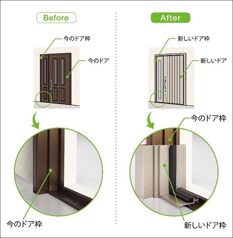 今のドア枠の上に新しいドア枠を取り付け