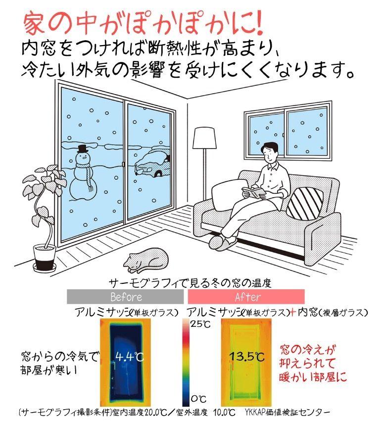冷たい外気の影響を受けにくくなります