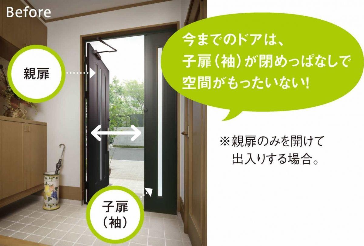 今までのあドアは子扉(袖)が閉めっぱなしで空間がもったいない