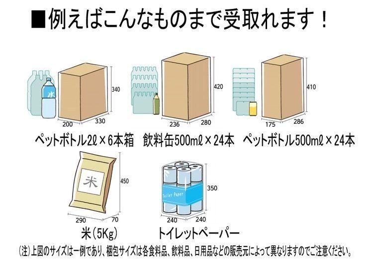 例えばこんなものまで受け取れます 飲料缶500ml×24本