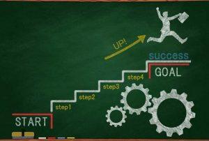 計画とプロセス(過程)