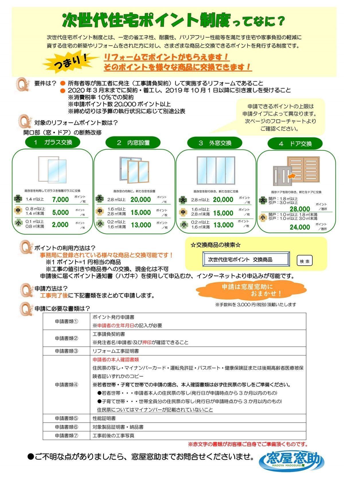 次世代住宅ポイント詳細