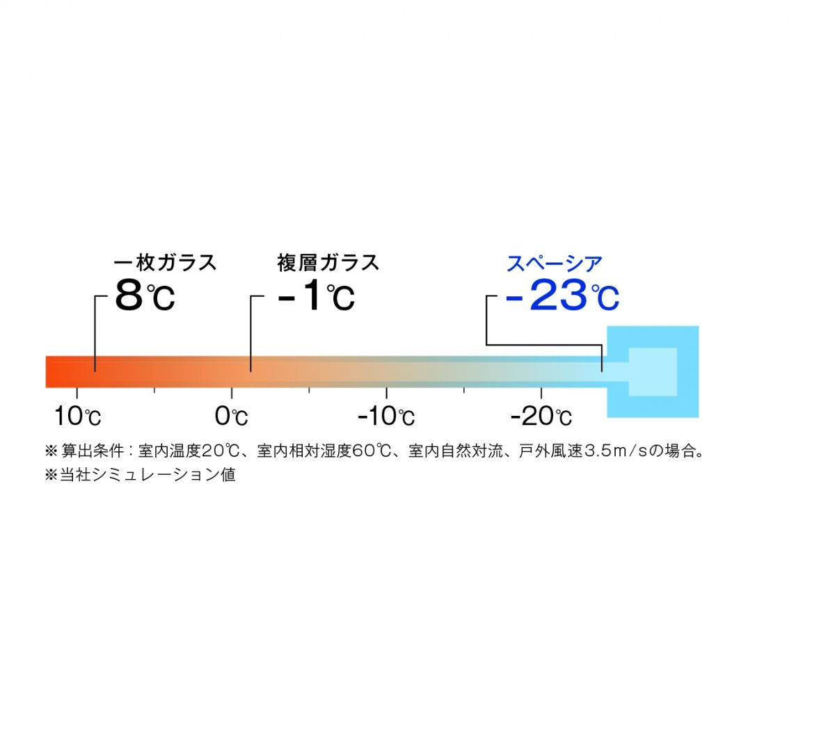 スペーシア-23℃