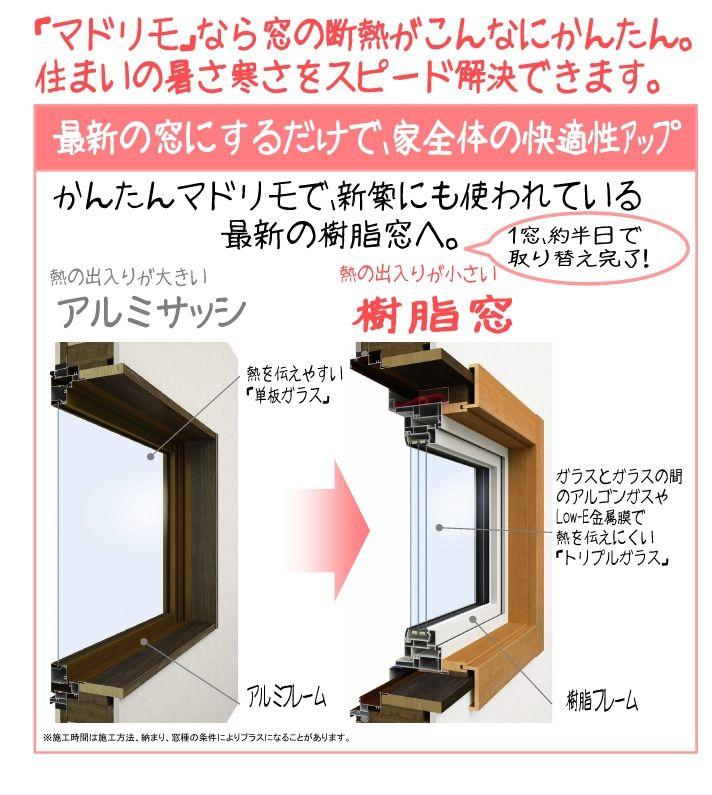 マドリモなら窓の断熱がこんなに簡単