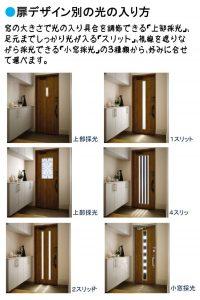 扉デザイン別の光の入り方