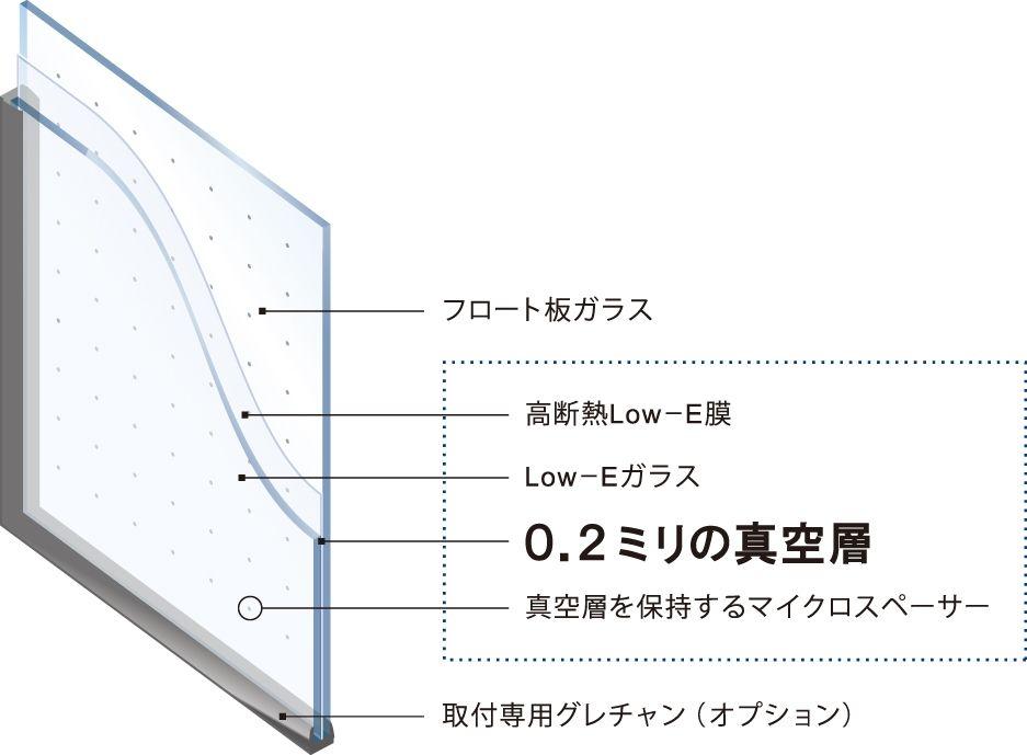 真空ガラススペーシア構造