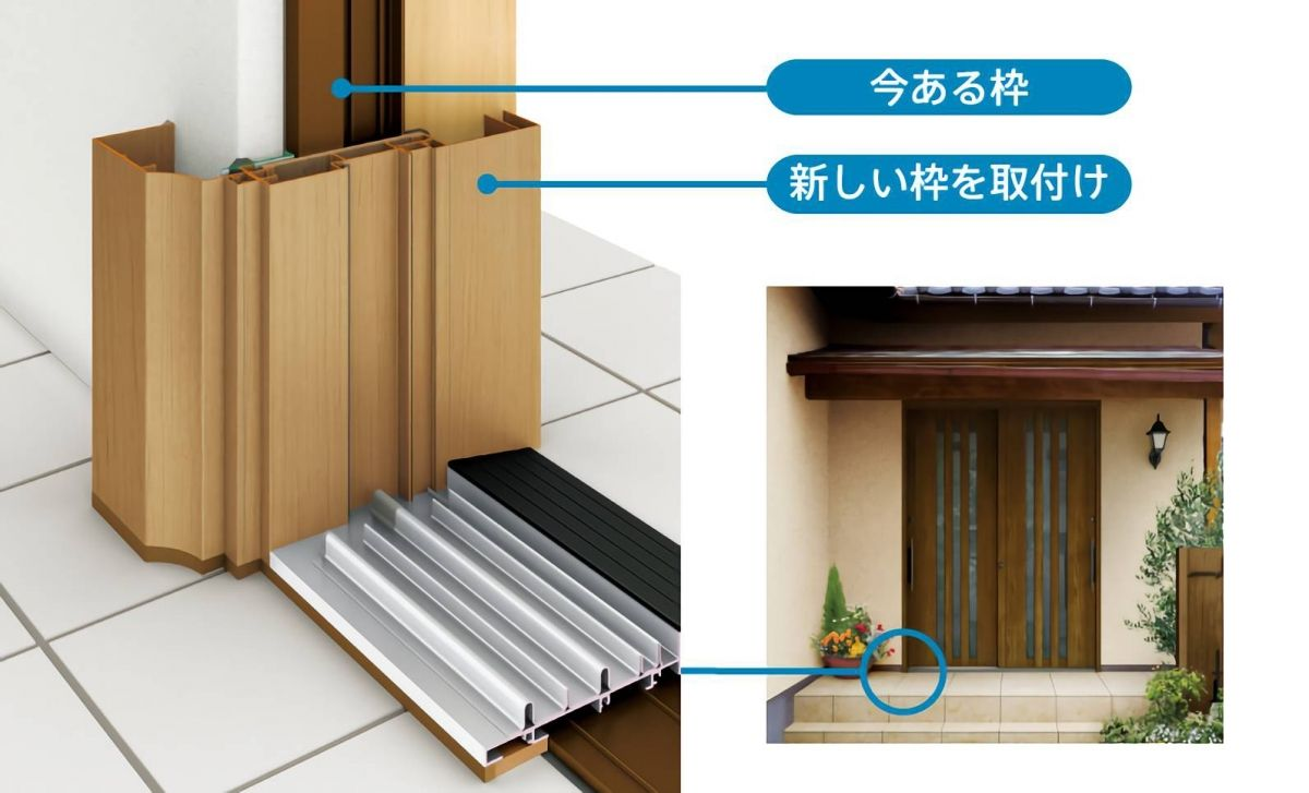 カバー工法引戸タイプ