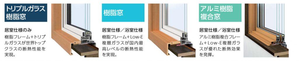 YKKマドリモ 断熱窓の種類
