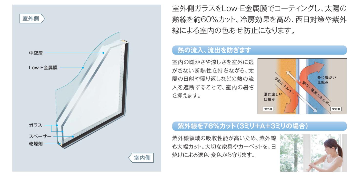 日射遮蔽型Low-E複層ガラス