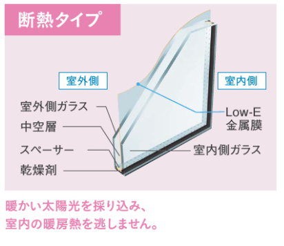 勝手口ドアのLow-E複層ガラス断熱タイプ