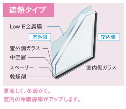 勝手口ドアのLow-E複層ガラス遮熱タイプ