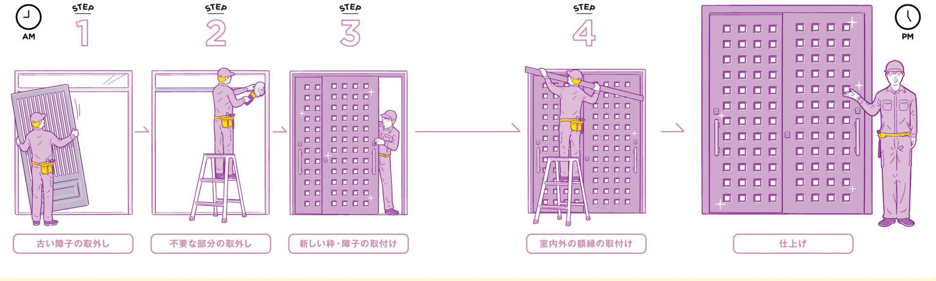 玄関引き戸のカバー工法