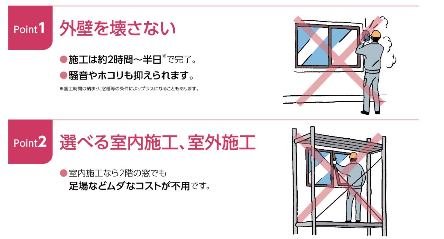 カバー工法 窓
